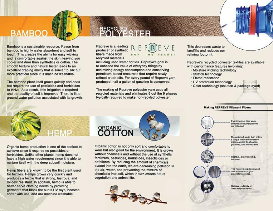 bamboo hemp repreve recycled pet fabric materials eco friendly fibers